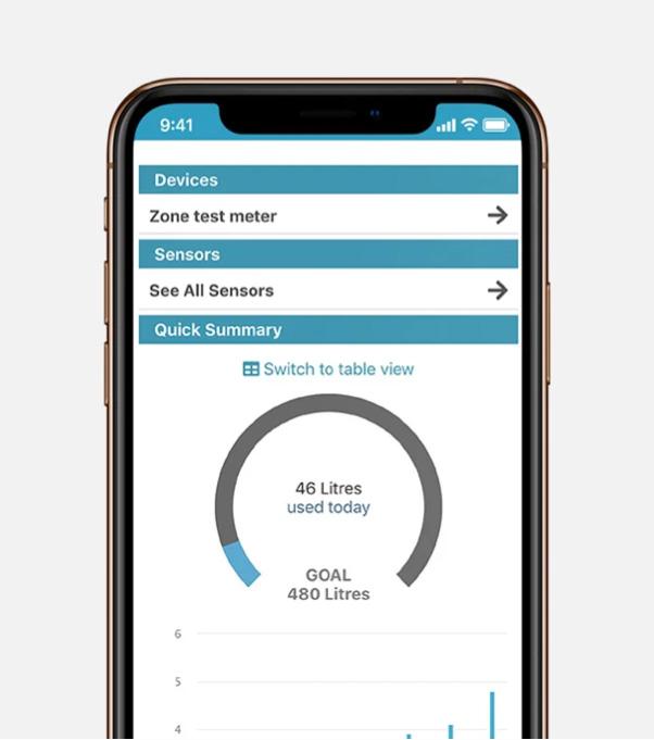 My Eddy App Smartphone Screen View